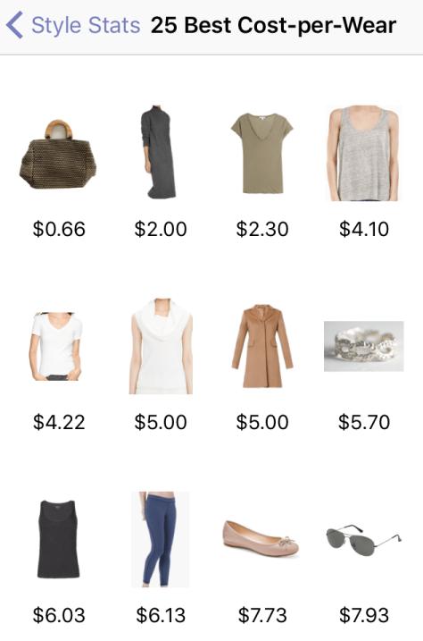 stylebook-app-style-stats-25-best-cost-per-wear